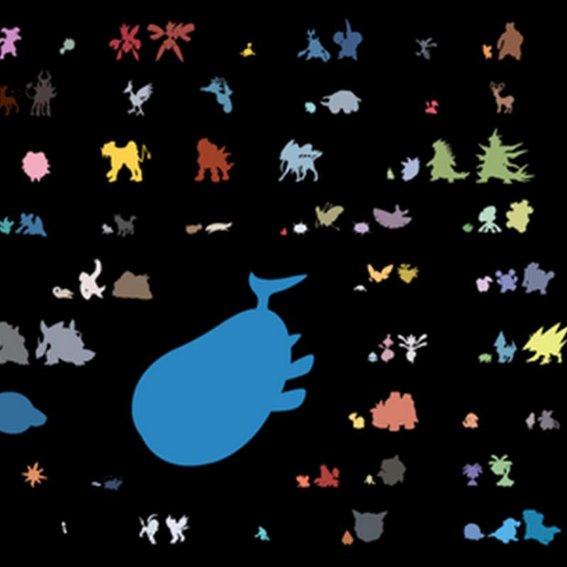 Todos los 649 Pokémon dibujados a escala